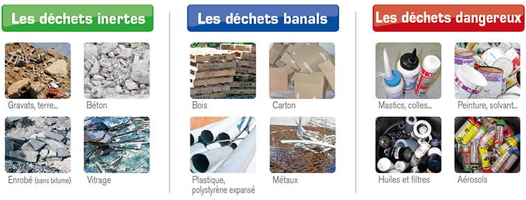 classification déchets